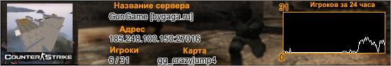185.248.100.150:27016