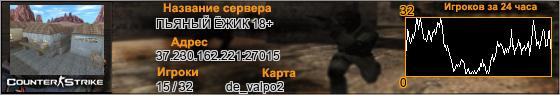 37.230.162.221:27015