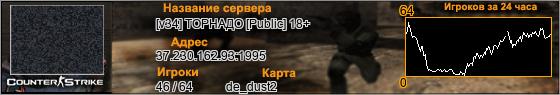 37.230.162.93:1995