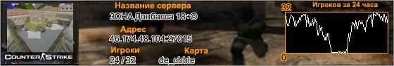 46.174.48.104:27015