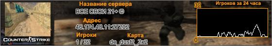 46.174.48.11:27202