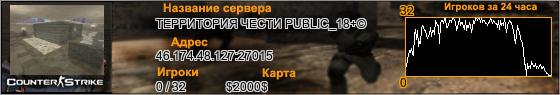 46.174.48.127:27015
