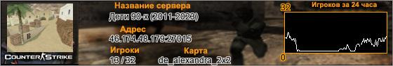 46.174.48.179:27015