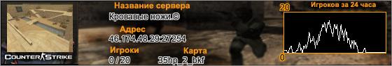 46.174.48.29:27254