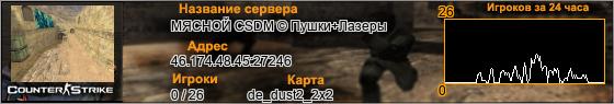 46.174.48.45:27246