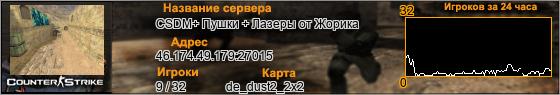 46.174.49.179:27015