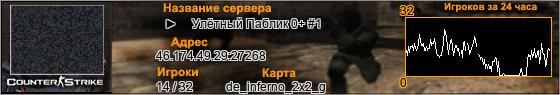 46.174.49.29:27268