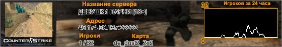 46.174.50.137:22222