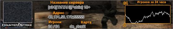 46.174.50.178:55555