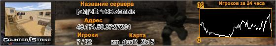 46.174.50.37:27201