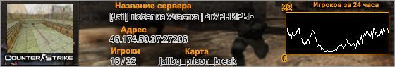 46.174.50.37:27206