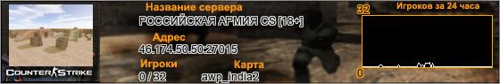 46.174.50.50:27015