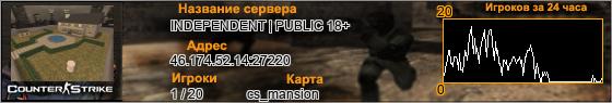 46.174.52.14:27220
