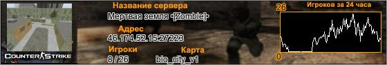 46.174.52.15:27223