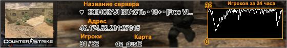 46.174.52.231:27015