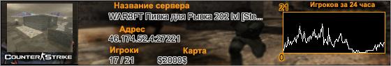 46.174.52.4:27221