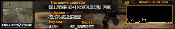 46.174.52.5:27225