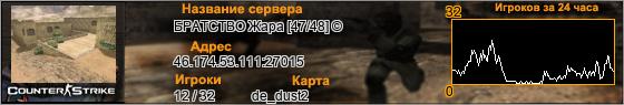 46.174.53.111:27015