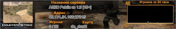 46.174.54.166:27015