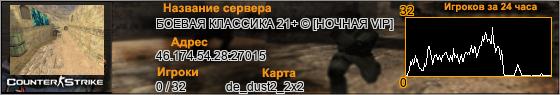 46.174.54.28:27015
