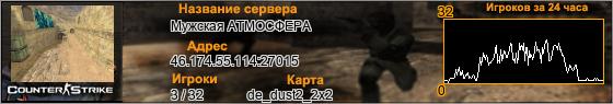 46.174.55.114:27015