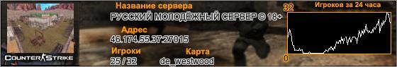 46.174.55.37:27015