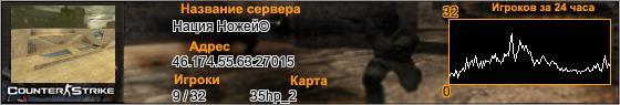 46.174.55.63:27015