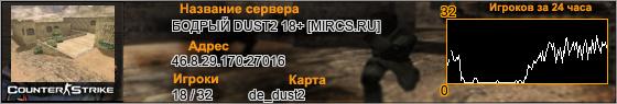 46.8.29.170:27016