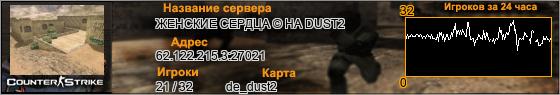 62.122.215.3:27021