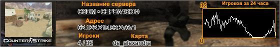 62.122.215.93:27671