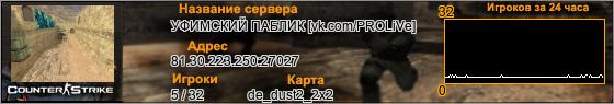 81.30.223.250:27027