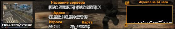 83.222.116.230:27015