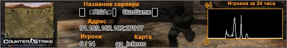 91.189.162.182:27017