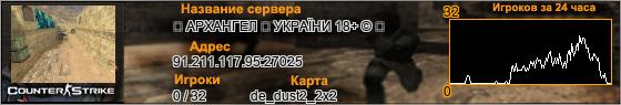 91.211.117.95:27025