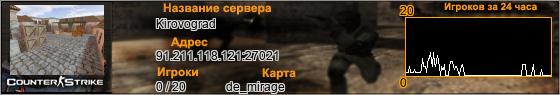 91.211.118.121:27021