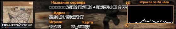 95.31.21.158:27017