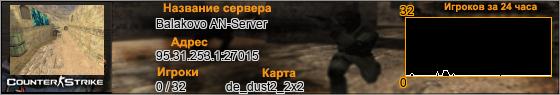 95.31.253.1:27015